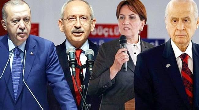 Şanlıurfa'nında Bulunduğu Seçim Anketinde Büyük Sürpriz!