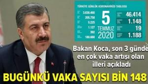Türkiye'de Bugünkü Vaka Sayısı Bin 148 Oldu